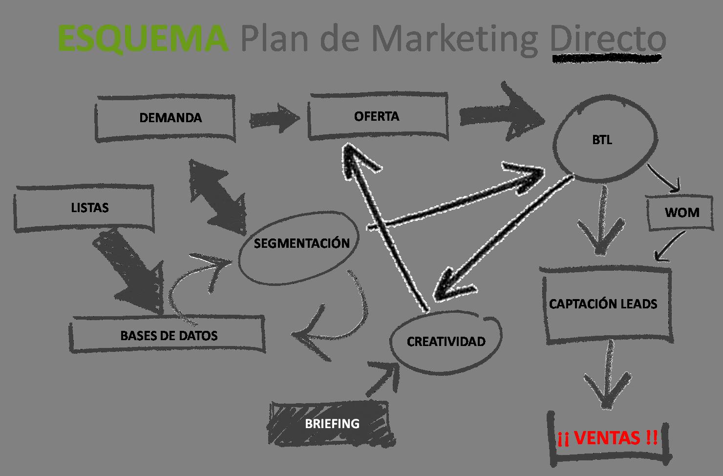 business plan radio