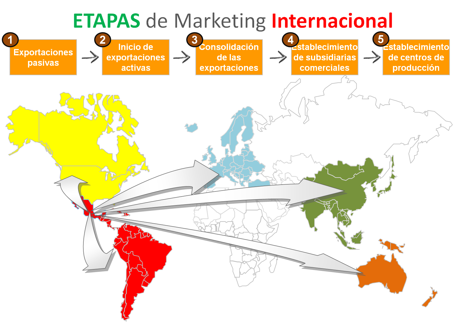IEDGE-marketing-internacional-1