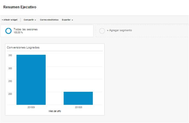 IEDGE-Google-Analytics-paneles-1504