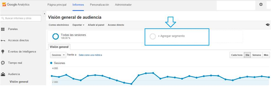 IEDGE-Google-Analytics-Informes-especiales-1