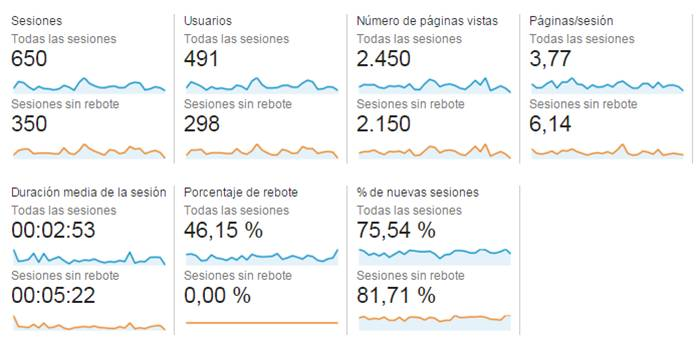 IEDGE-Google-Analytics-Informes-especiales-3