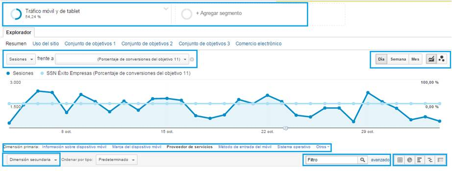 IEDGE-Google-Analytics-accesos-directos-3