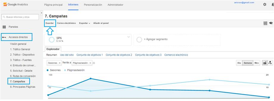 IEDGE-Google-Analytics-accesos-directos-4