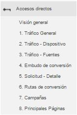 IEDGE-Google-Analytics-accesos-directos-7