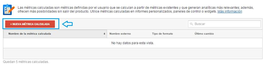 IEDGE-Google-Analytics-metricas-2