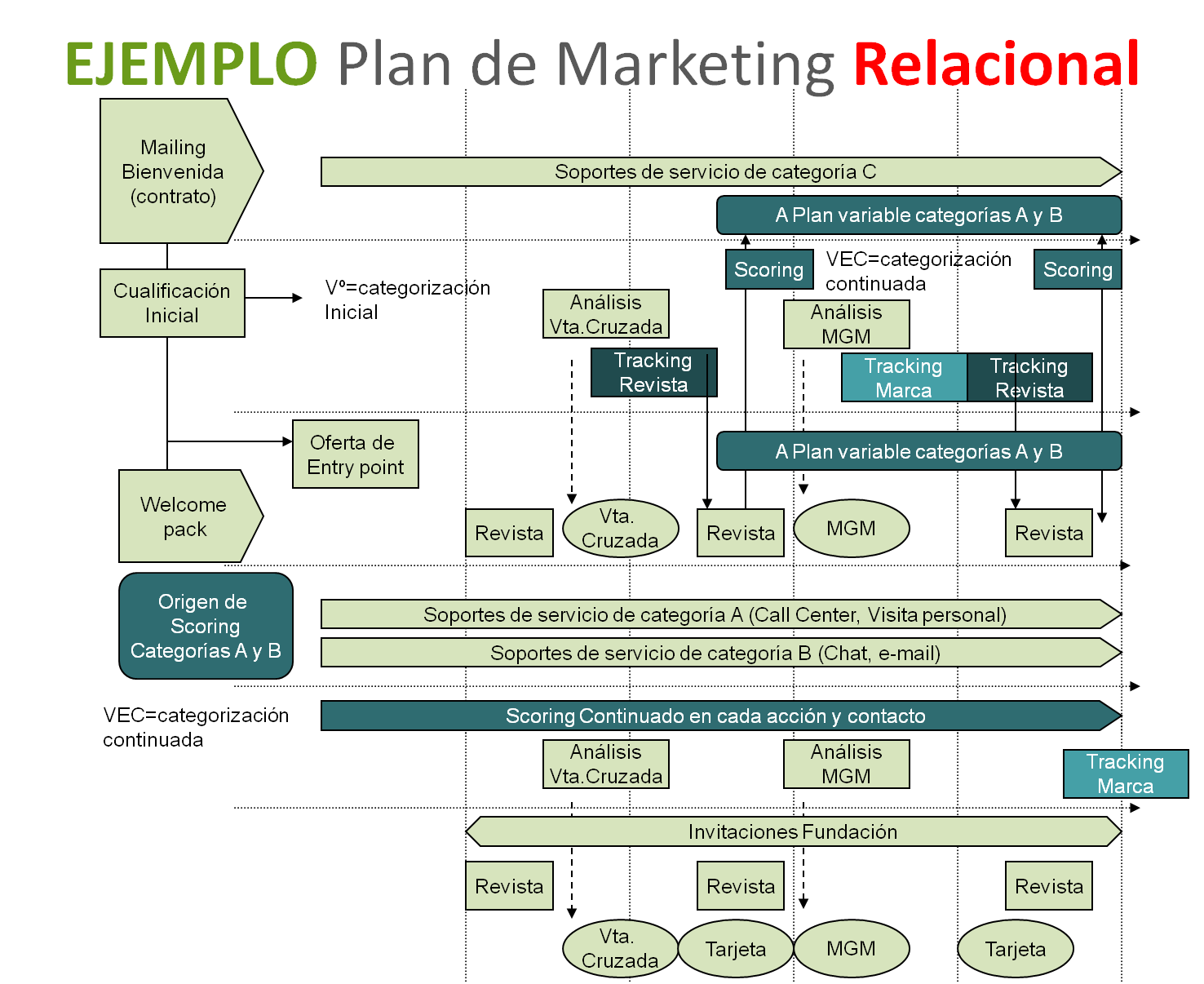 IEDGE-Marketing-relacional-1